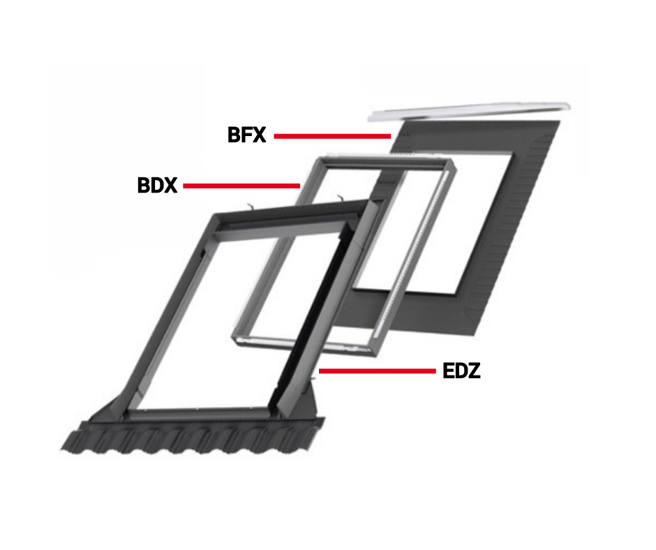 Beliebt EDZ 2000 Flashing kit - Roof Window Flashing - RIPO international OB98